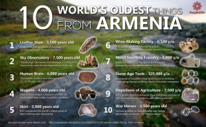 10-worlds-oldest-things-from-armenia3